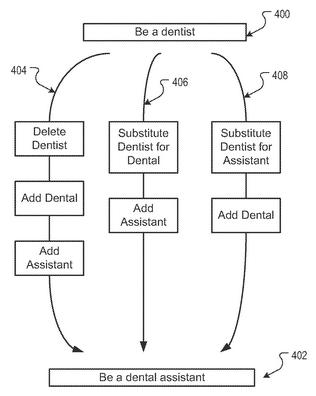 Zahnarzt zu Zahnarzthelferin - Kookkurrenzen