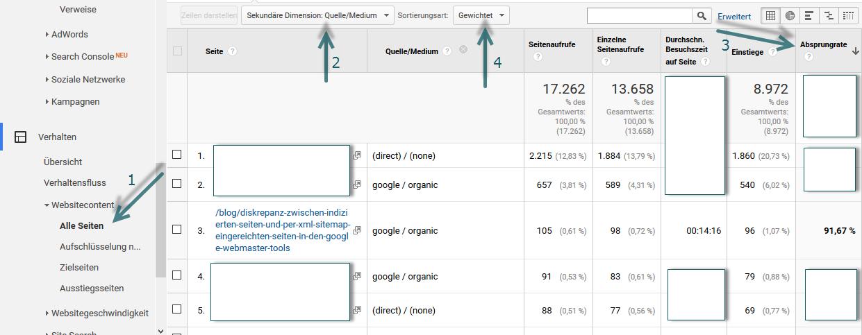 Content Optimierung: Nutzerverhalten analysieren in Google Analytics