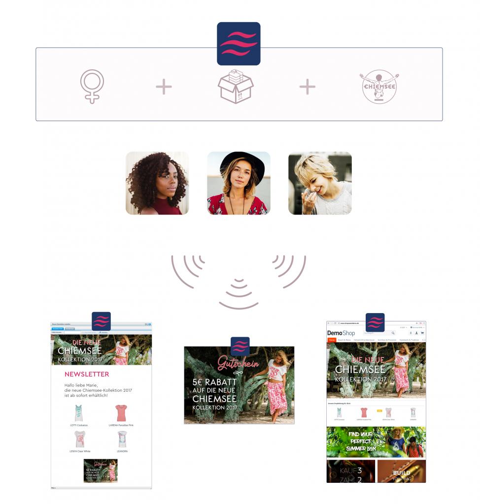 Interview mit Shopware - Customer Streams