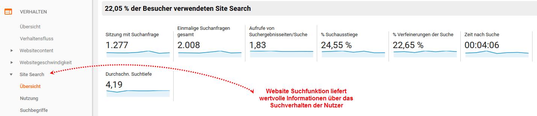 Interne Suche mit Google Analytics auswerten