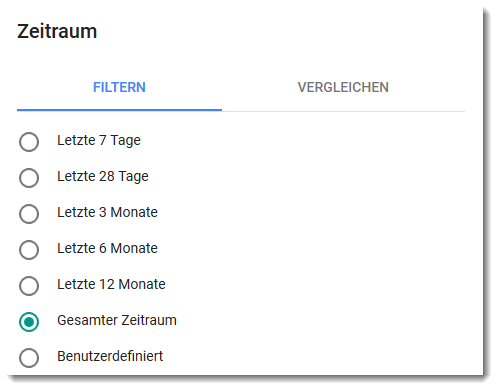 Zeitraum Search Console