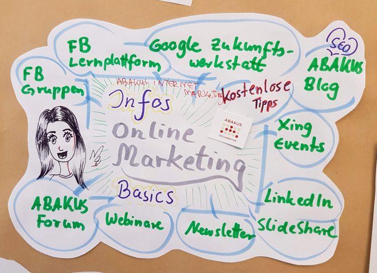 """Sketchnote von ABAKUS """"Wo bekomme ich als Laie erste Informationen zum Lernen im Online Marketing her?"""""""