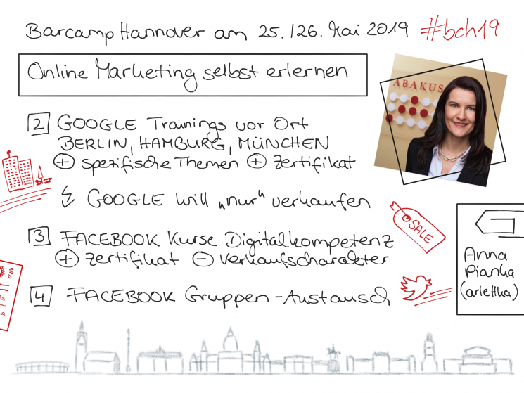 """Weitere Sketchnote für das Barcamp Hannover zur ABAKUS Session """"Online Marketing selbst erlernen"""""""