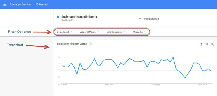 Google Trends Erkunden Screenshot