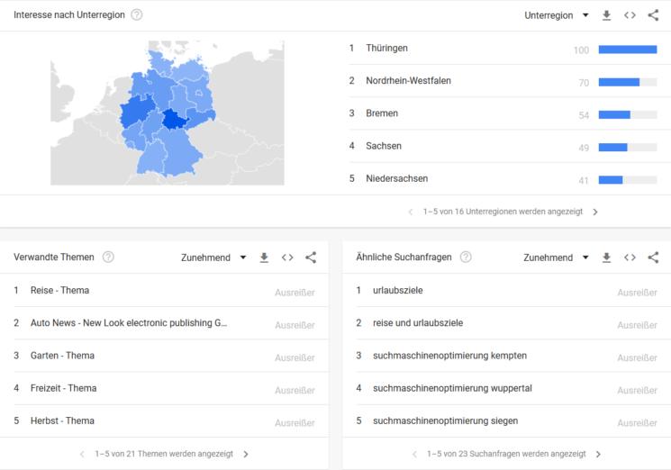 Google Trends Screenshot Detaileinstellungen