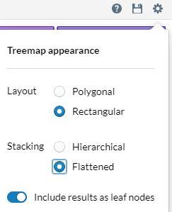 Treemap Einstellungen